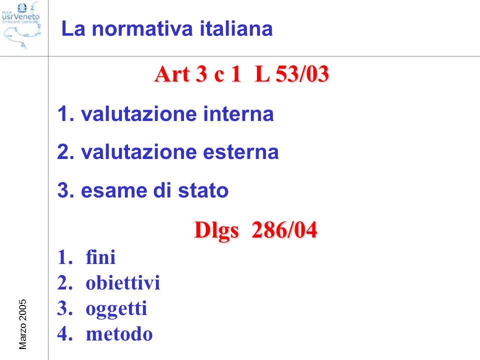 Marzo 2005 La normativa italiana Art 3 c 1 L 53/03 1.valutazione interna 2.valutazione esterna 3.esame di stato Dlgs 286/04 1.