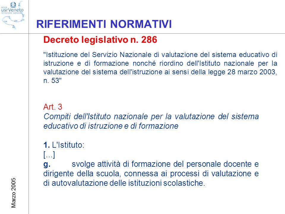 Marzo 2005 RIFERIMENTI NORMATIVI Art.