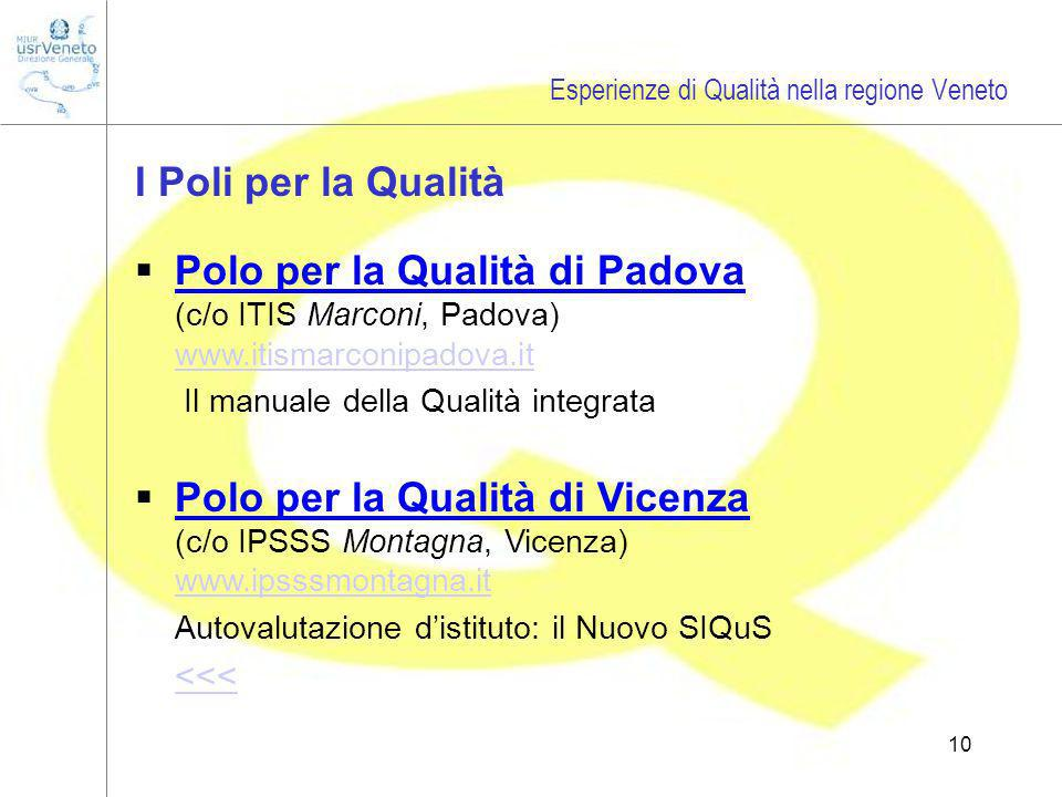 10 I Poli per la Qualità Esperienze di Qualità nella regione Veneto Polo per la Qualità di Padova (c/o ITIS Marconi, Padova) www.itismarconipadova.it www.itismarconipadova.it Il manuale della Qualità integrata Polo per la Qualità di Vicenza (c/o IPSSS Montagna, Vicenza) www.ipsssmontagna.it www.ipsssmontagna.it Autovalutazione distituto: il Nuovo SIQuS <<<