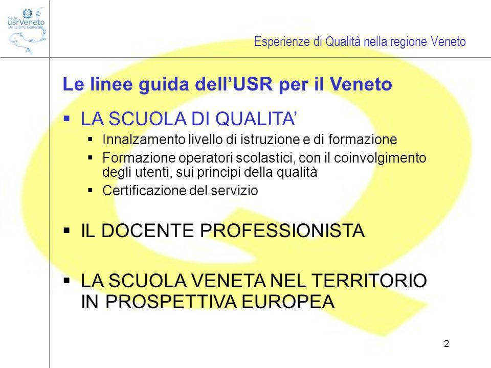 2 Le linee guida dellUSR per il Veneto LA SCUOLA DI QUALITA Innalzamento livello di istruzione e di formazione Formazione operatori scolastici, con il coinvolgimento degli utenti, sui principi della qualità Certificazione del servizio IL DOCENTE PROFESSIONISTA LA SCUOLA VENETA NEL TERRITORIO IN PROSPETTIVA EUROPEA Esperienze di Qualità nella regione Veneto