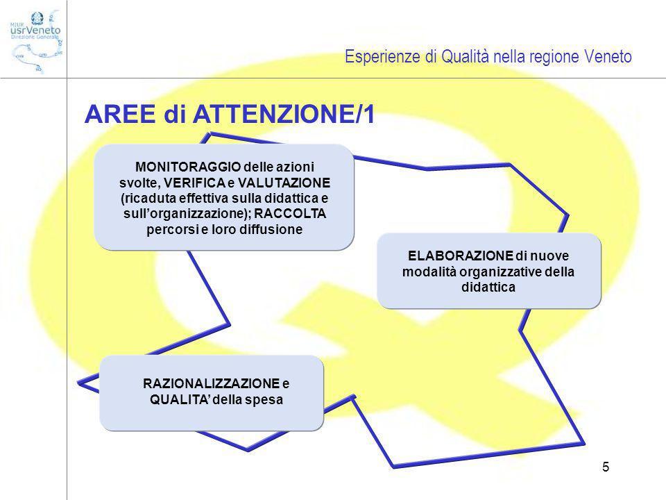 5 AREE di ATTENZIONE/1 Esperienze di Qualità nella regione Veneto MONITORAGGIO delle azioni svolte, VERIFICA e VALUTAZIONE (ricaduta effettiva sulla didattica e sullorganizzazione); RACCOLTA percorsi e loro diffusione ELABORAZIONE di nuove modalità organizzative della didattica RAZIONALIZZAZIONE e QUALITA della spesa
