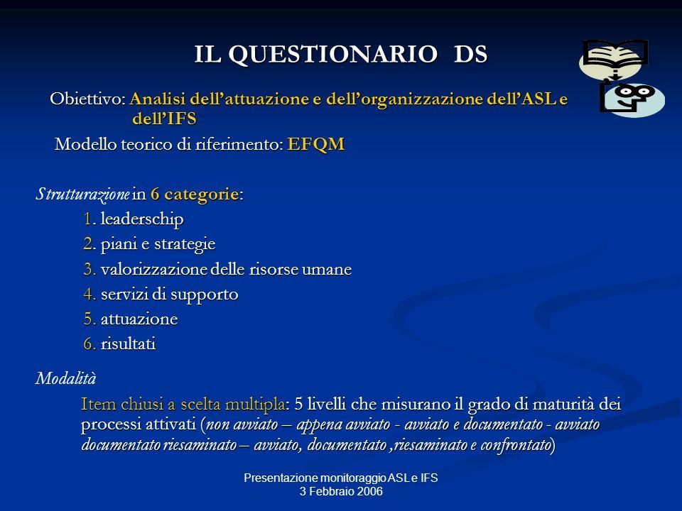 Presentazione monitoraggio ASL e IFS 3 Febbraio 2006 IL QUESTIONARIO DS Obiettivo: Analisi dellattuazione e dellorganizzazione dellASL e dellIFS Obiet