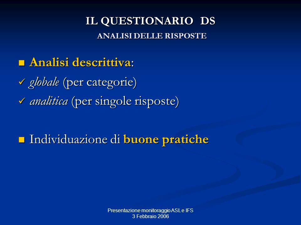 Presentazione monitoraggio ASL e IFS 3 Febbraio 2006 IL QUESTIONARIO DS ANALISI DELLE RISPOSTE Analisi descrittiva: Analisi descrittiva: globale (per