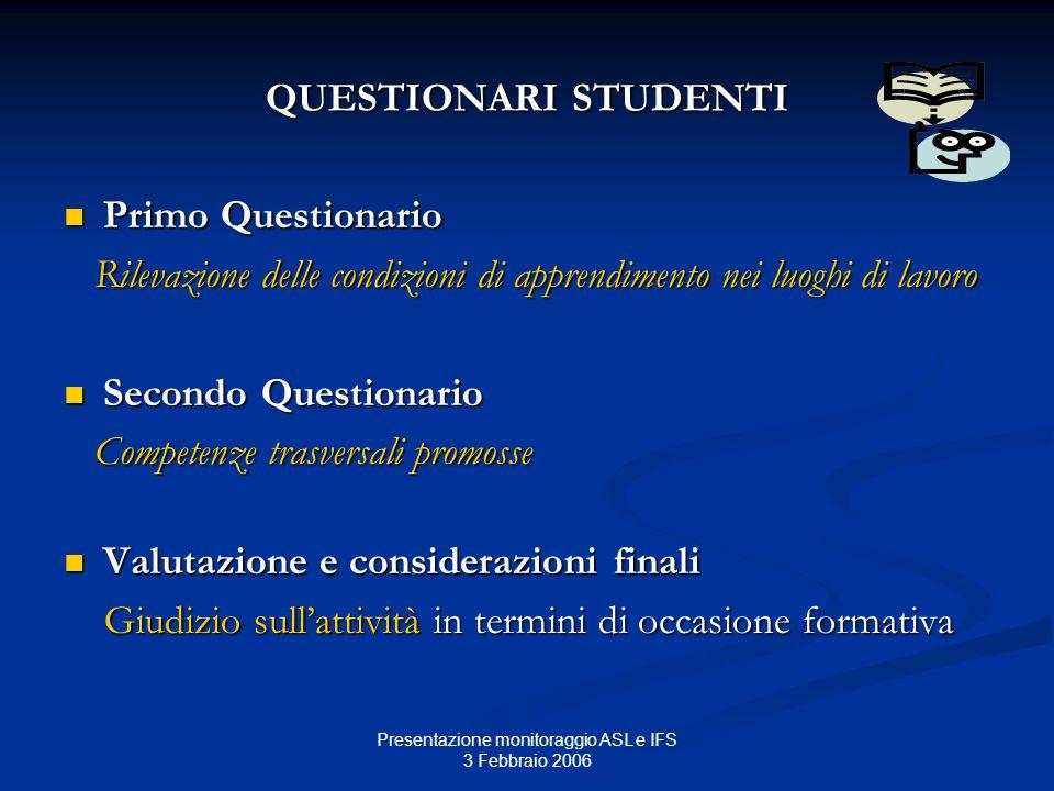 Presentazione monitoraggio ASL e IFS 3 Febbraio 2006 QUESTIONARI STUDENTI Primo Questionario Primo Questionario Rilevazione delle condizioni di appren