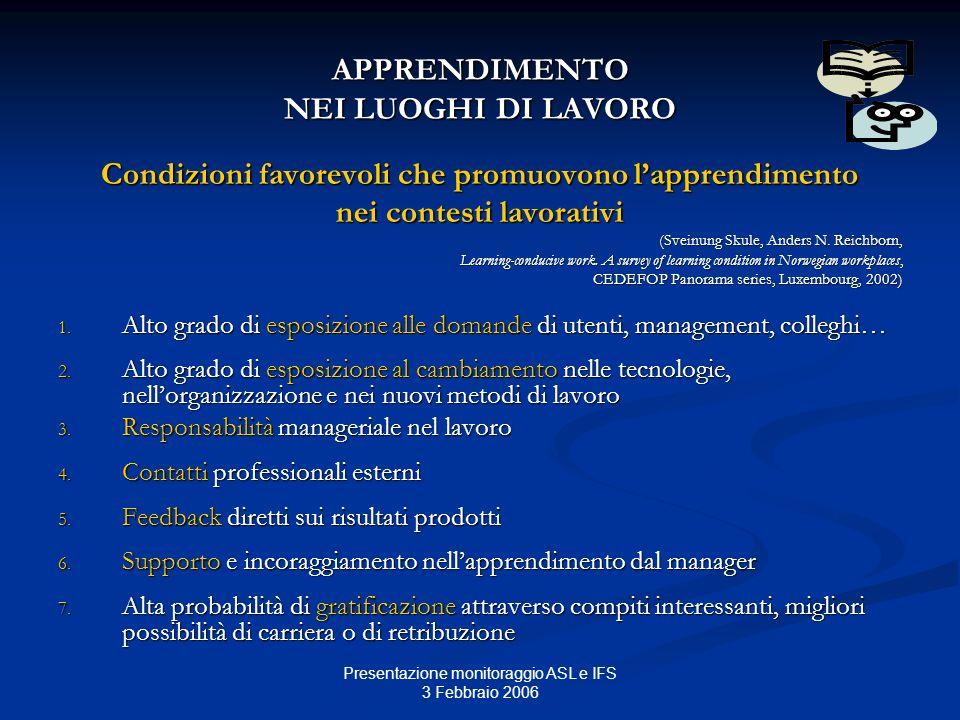 Presentazione monitoraggio ASL e IFS 3 Febbraio 2006 APPRENDIMENTO NEI LUOGHI DI LAVORO Condizioni favorevoli che promuovono lapprendimento nei contes