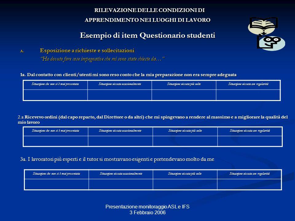 Presentazione monitoraggio ASL e IFS 3 Febbraio 2006 RILEVAZIONE DELLE CONDIZIONI DI APPRENDIMENTO NEI LUOGHI DI LAVORO Esempio di item Questionario s