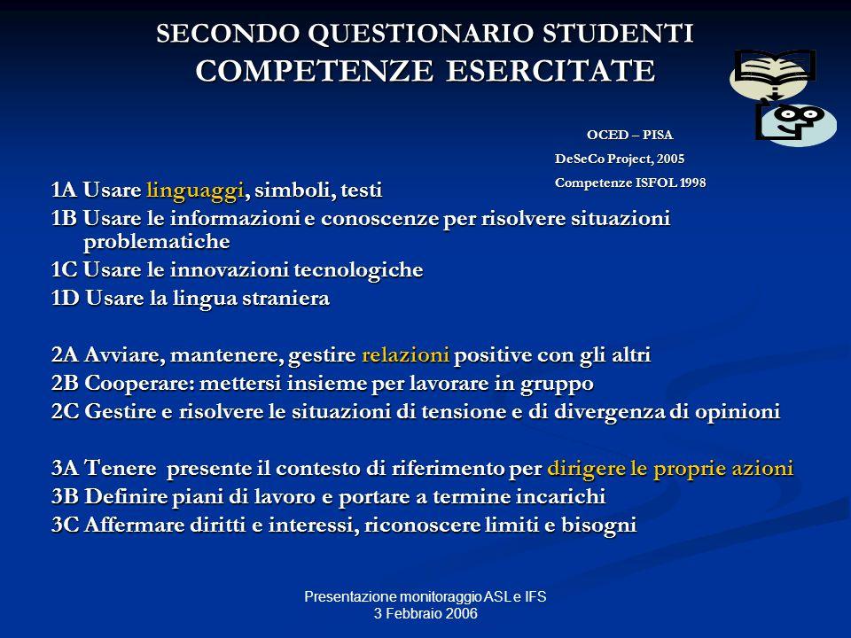 Presentazione monitoraggio ASL e IFS 3 Febbraio 2006 SECONDO QUESTIONARIO STUDENTI COMPETENZE ESERCITATE 1A Usare linguaggi, simboli, testi 1B Usare l