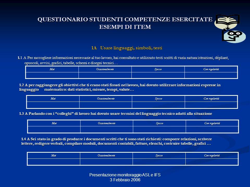 Presentazione monitoraggio ASL e IFS 3 Febbraio 2006 QUESTIONARIO STUDENTI COMPETENZE ESERCITATE ESEMPI DI ITEM 1A Usare linguaggi, simboli, testi 1.1