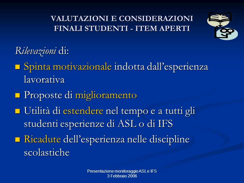Presentazione monitoraggio ASL e IFS 3 Febbraio 2006 VALUTAZIONI E CONSIDERAZIONI FINALI STUDENTI - ITEM APERTI Rilevazioni di: Spinta motivazionale i