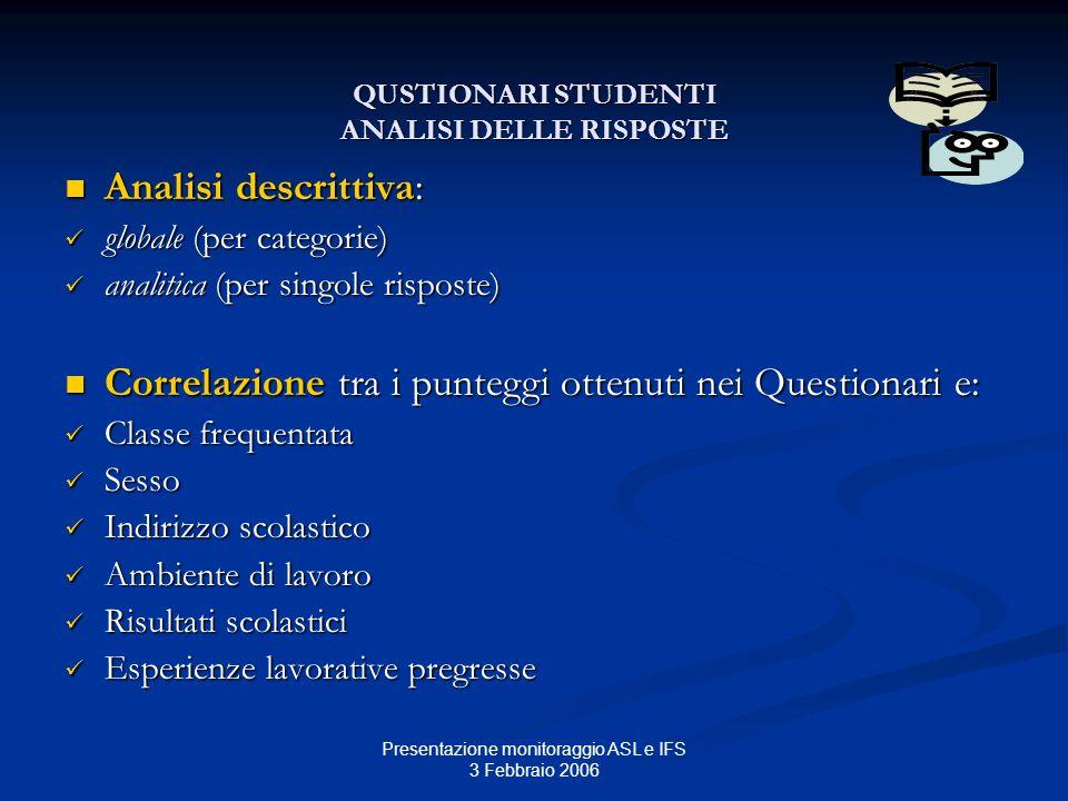 Presentazione monitoraggio ASL e IFS 3 Febbraio 2006 QUSTIONARI STUDENTI ANALISI DELLE RISPOSTE Analisi descrittiva: Analisi descrittiva: globale (per