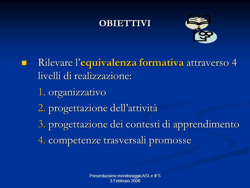 Presentazione monitoraggio ASL e IFS 3 Febbraio 2006 OBIETTIVI Rilevare lequivalenza formativa attraverso 4 livelli di realizzazione: Rilevare lequiva