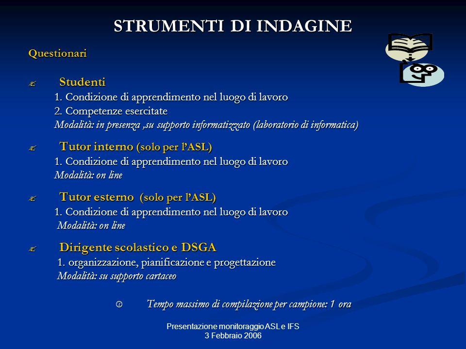 Presentazione monitoraggio ASL e IFS 3 Febbraio 2006 STRUMENTI DI INDAGINE Questionari Studenti Studenti 1. Condizione di apprendimento nel luogo di l