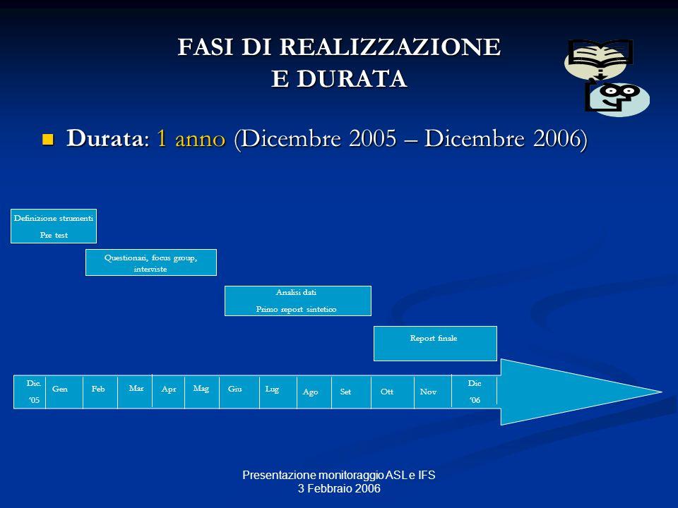 Presentazione monitoraggio ASL e IFS 3 Febbraio 2006 FASI DI REALIZZAZIONE E DURATA Durata: 1 anno (Dicembre 2005 – Dicembre 2006) Durata: 1 anno (Dic