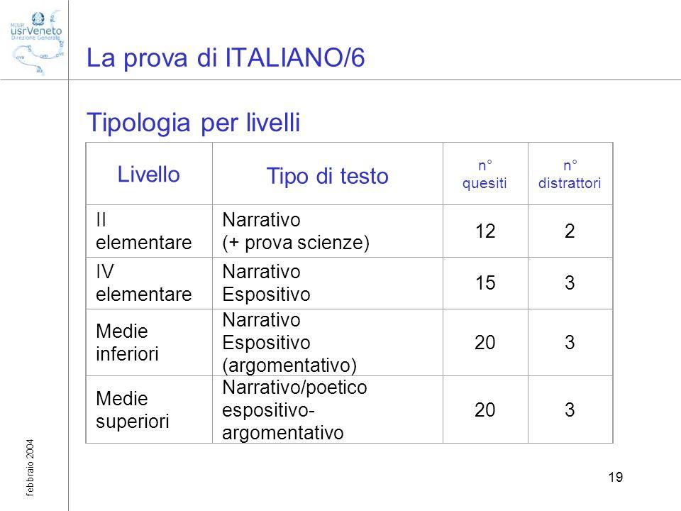 febbraio 2004 19 La prova di ITALIANO/6 Tipologia per livelli Livello Tipo di testo n° quesiti n° distrattori II elementare Narrativo (+ prova scienze