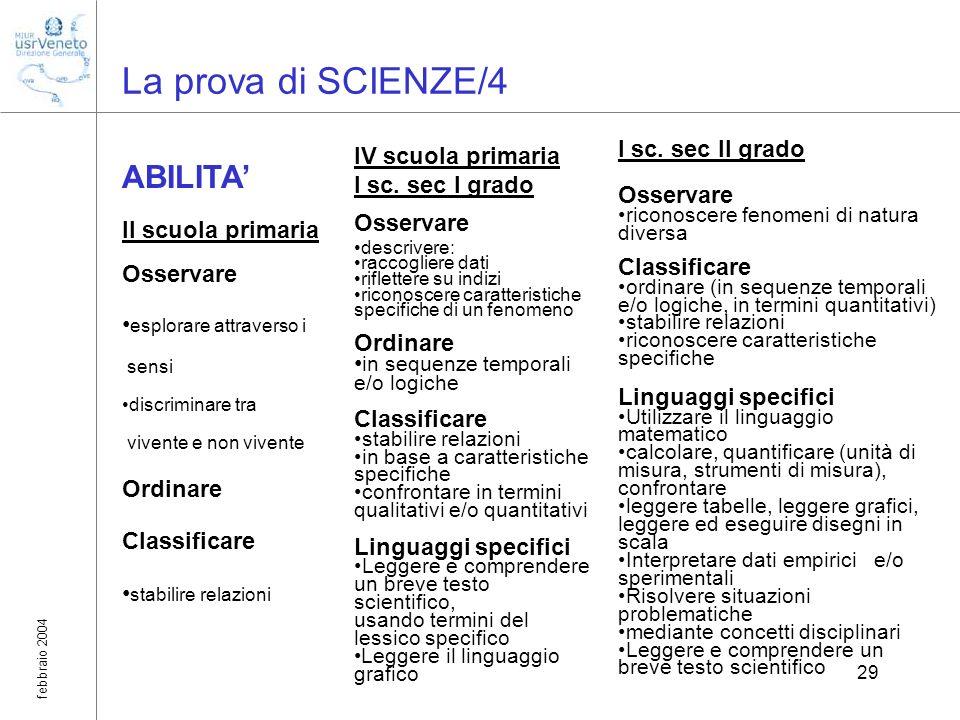 febbraio 2004 29 La prova di SCIENZE/4 ABILITA II scuola primaria Osservare esplorare attraverso i sensi discriminare tra vivente e non vivente Ordina