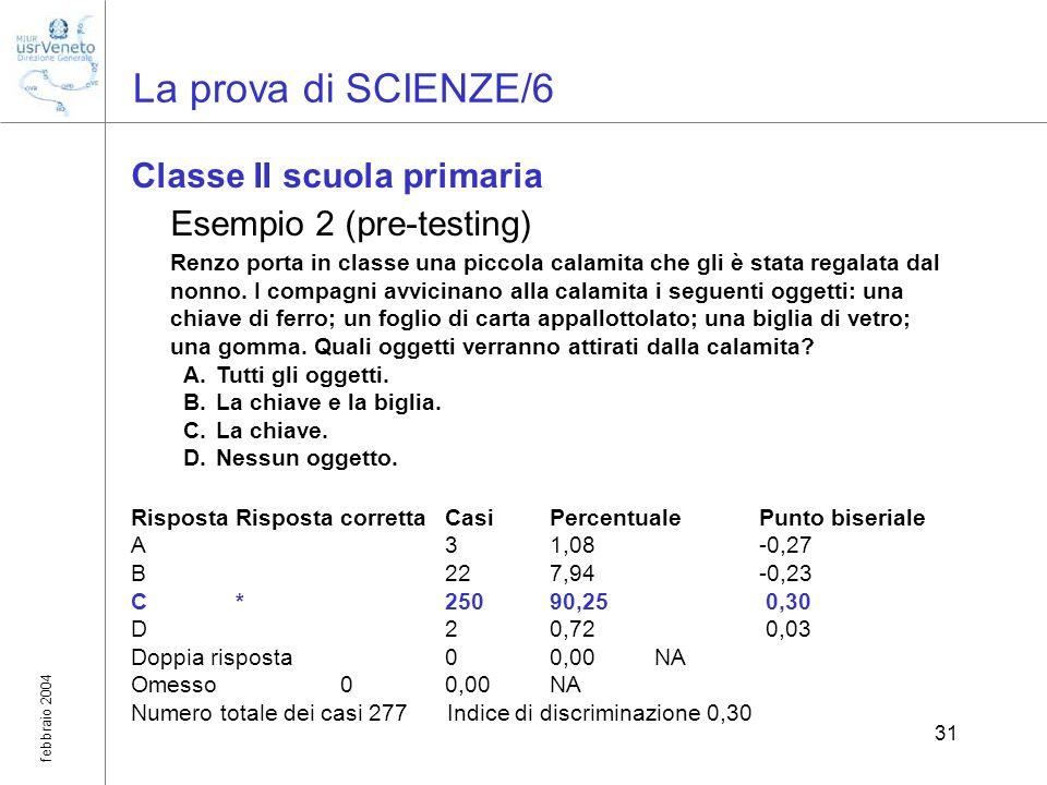 febbraio 2004 31 La prova di SCIENZE/6 Classe II scuola primaria Esempio 2 (pre-testing) Renzo porta in classe una piccola calamita che gli è stata re