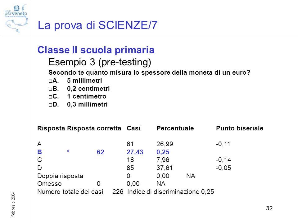 febbraio 2004 32 La prova di SCIENZE/7 Classe II scuola primaria Esempio 3 (pre-testing) Secondo te quanto misura lo spessore della moneta di un euro?