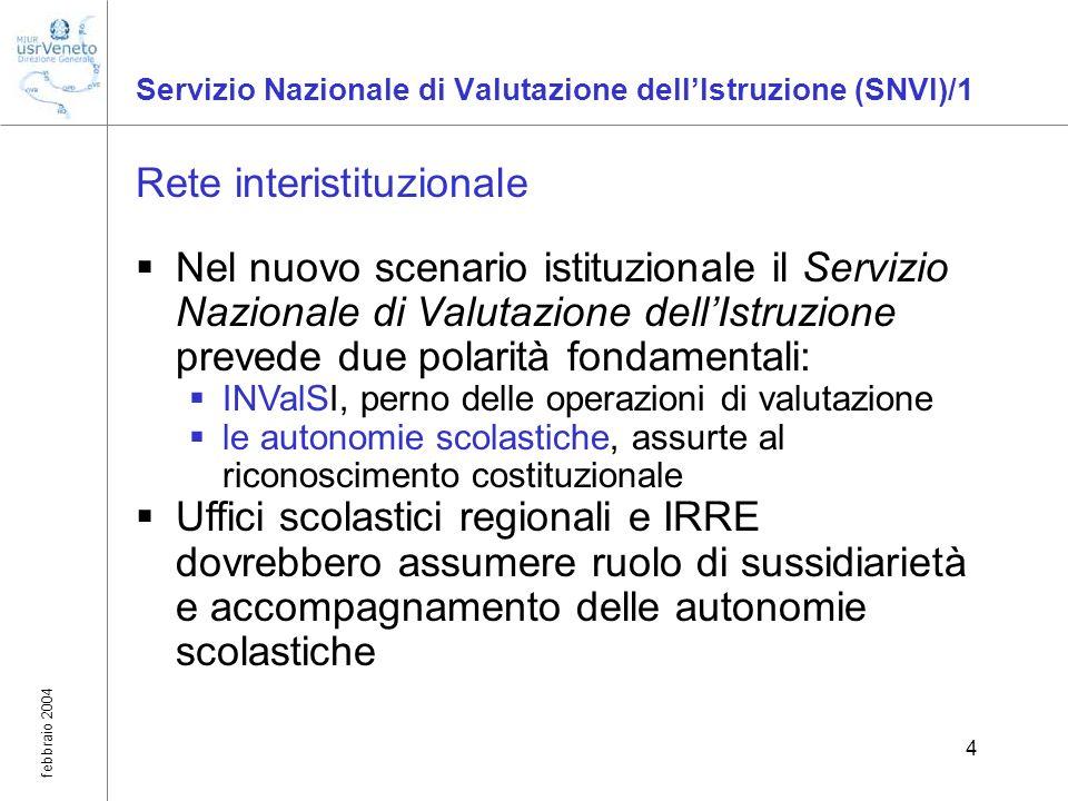 febbraio 2004 4 Servizio Nazionale di Valutazione dellIstruzione (SNVI)/1 Rete interistituzionale Nel nuovo scenario istituzionale il Servizio Naziona