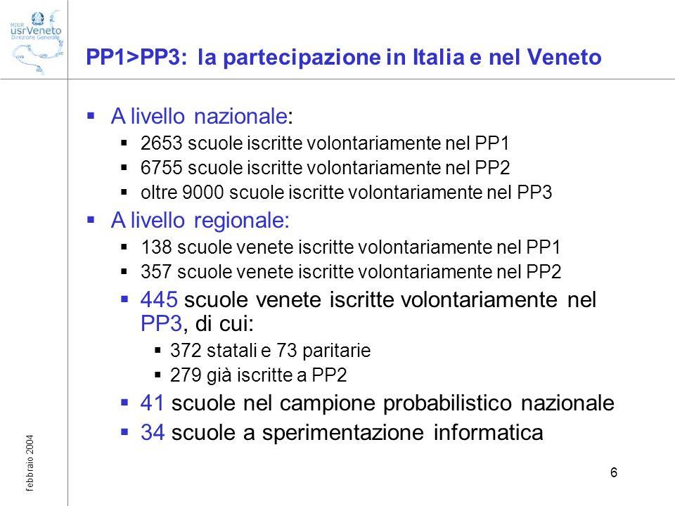 febbraio 2004 6 PP1>PP3: la partecipazione in Italia e nel Veneto A livello nazionale: 2653 scuole iscritte volontariamente nel PP1 6755 scuole iscrit