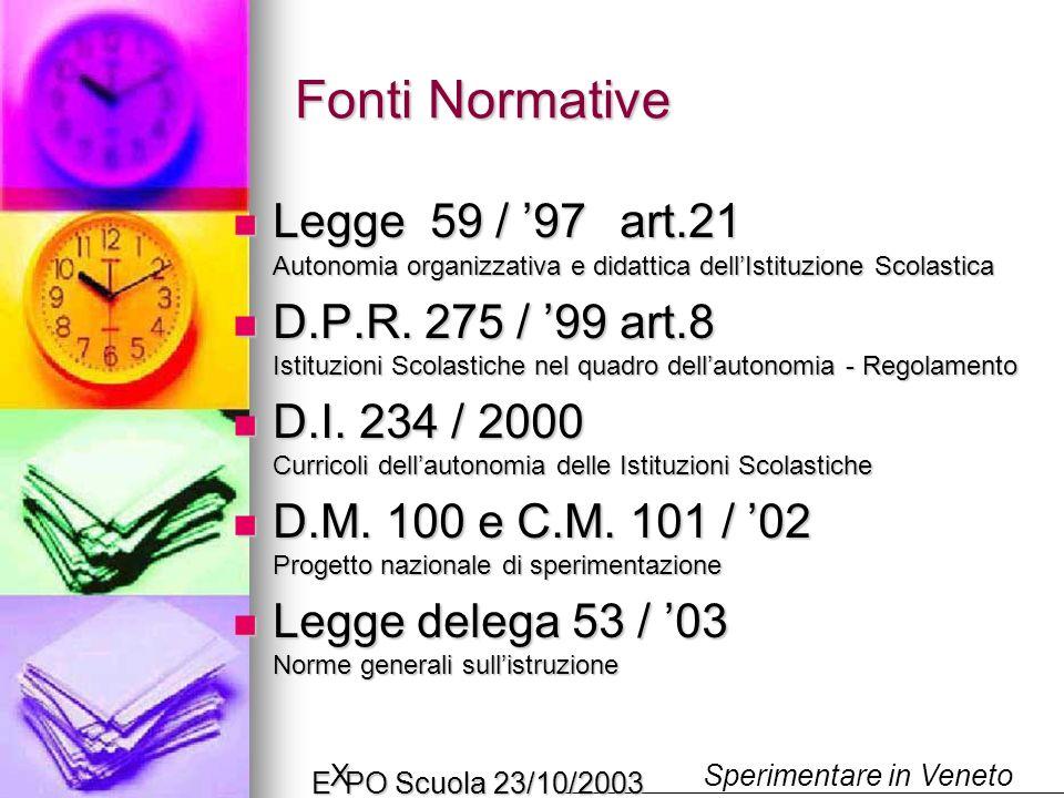 Sperimentare in VenetoX E PO Scuola 23/10/2003 Fonti Normative Legge 59 / 97 art.21 Autonomia organizzativa e didattica dellIstituzione Scolastica Legge 59 / 97 art.21 Autonomia organizzativa e didattica dellIstituzione Scolastica D.P.R.