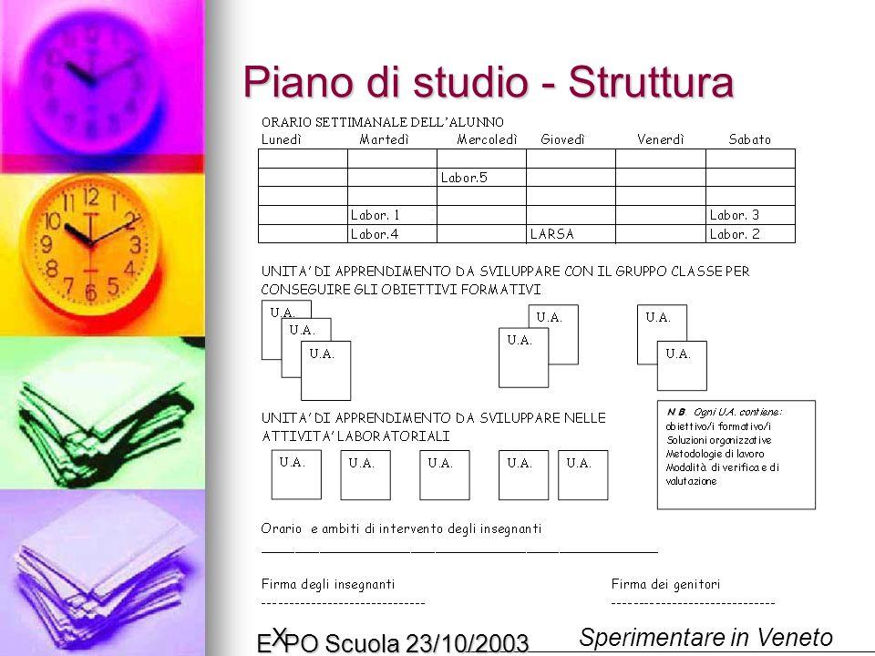Sperimentare in VenetoX E PO Scuola 23/10/2003 Piano di studio - Struttura