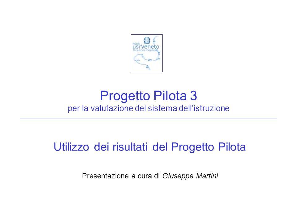 Progetto Pilota 3 per la valutazione del sistema dellistruzione Utilizzo dei risultati del Progetto Pilota Presentazione a cura di Giuseppe Martini