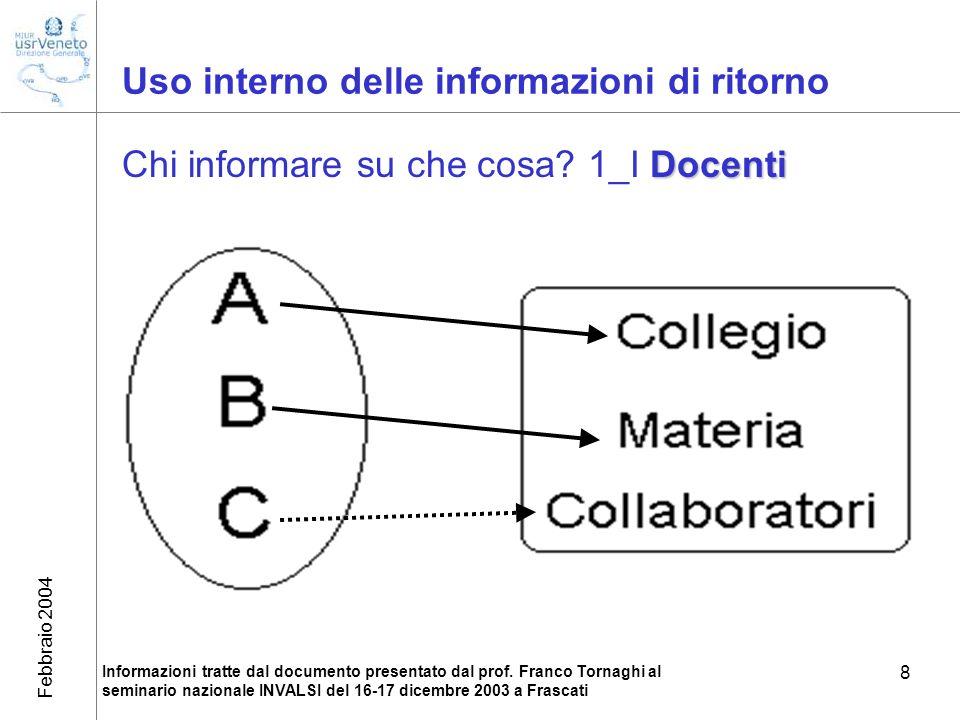 Febbraio 2004 Informazioni tratte dal documento presentato dal prof.