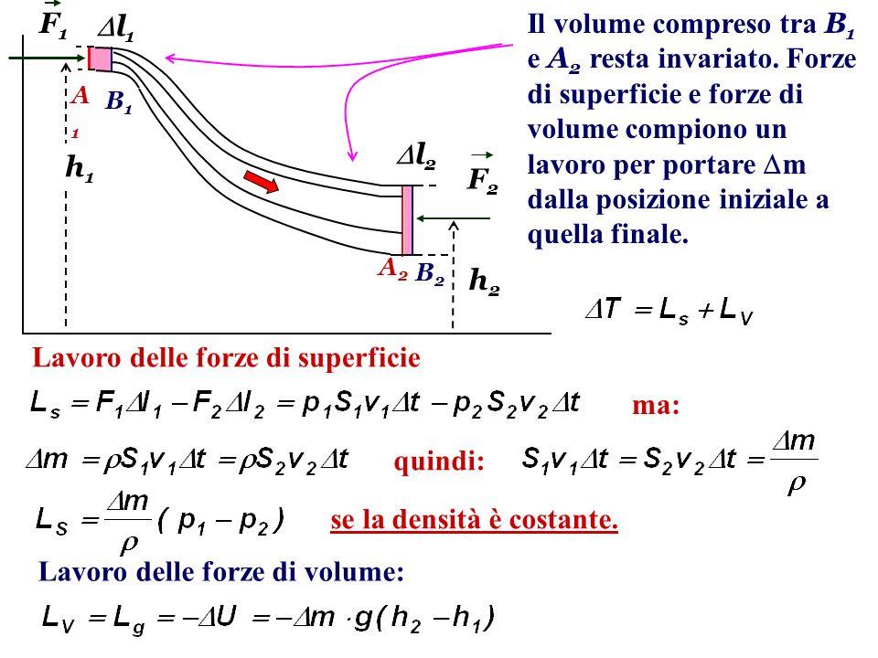 A1A1 A2A2 B1B1 B2B2 h1h1 h2h2 F1F1 F2F2 l 1 l 2 Il volume compreso tra B 1 e A 2 resta invariato. Forze di superficie e forze di volume compiono un la