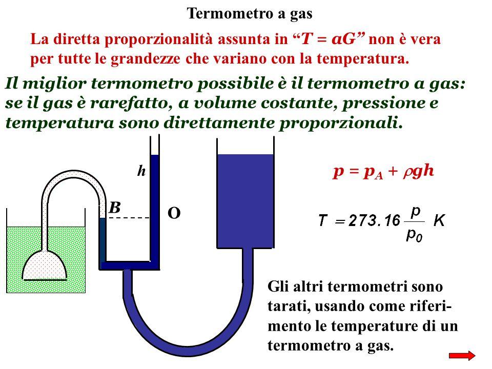 La diretta proporzionalità assunta in T = aG non è vera per tutte le grandezze che variano con la temperatura. Il miglior termometro possibile è il te