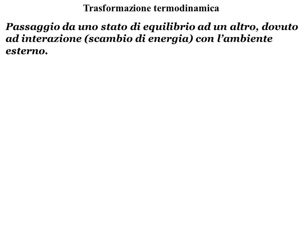 Trasformazione termodinamica Passaggio da uno stato di equilibrio ad un altro, dovuto ad interazione (scambio di energia) con lambiente esterno.