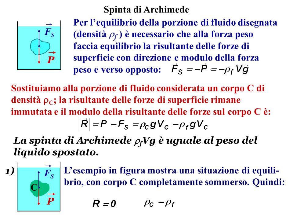 Spinta di Archimede FSFS P Per lequilibrio della porzione di fluido disegnata (densità f ) è necessario che alla forza peso faccia equilibrio la risul