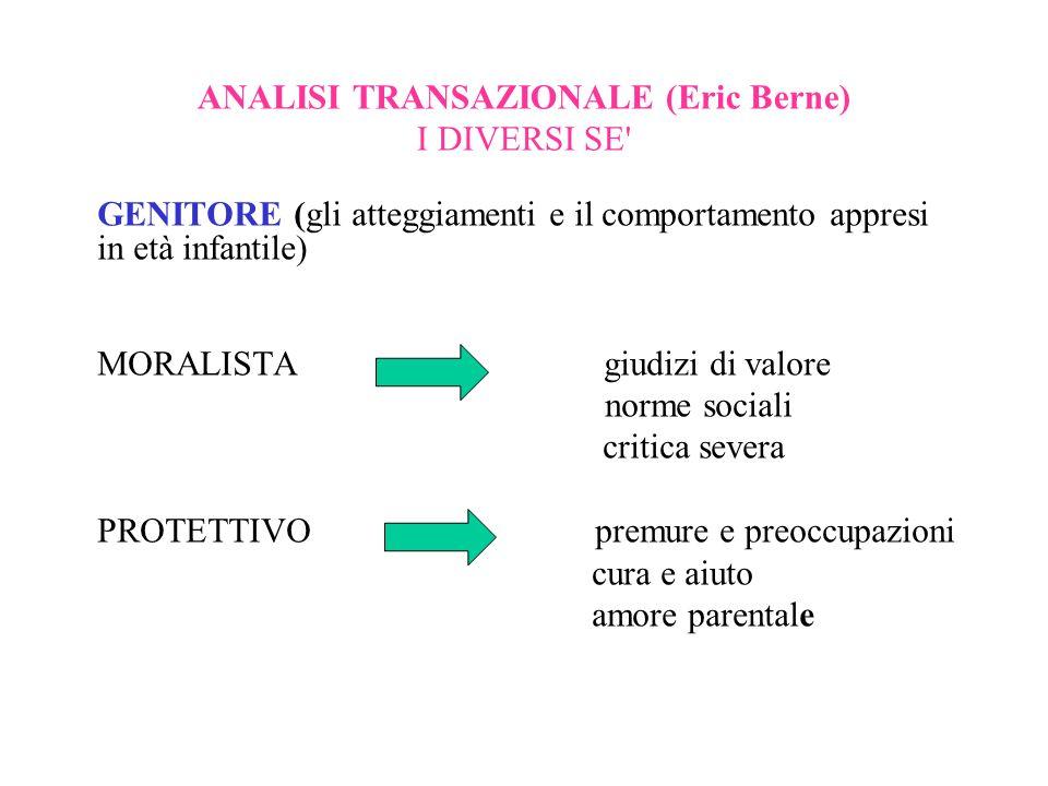ANALISI TRANSAZIONALE (Eric Berne) I DIVERSI SE' GENITORE (gli atteggiamenti e il comportamento appresi in età infantile) MORALISTA giudizi di valore