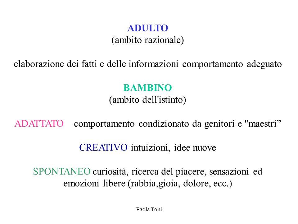 Paola Toni ADULTO (ambito razionale) elaborazione dei fatti e delle informazioni comportamento adeguato BAMBINO (ambito dell'istinto) ADATTATOcomporta