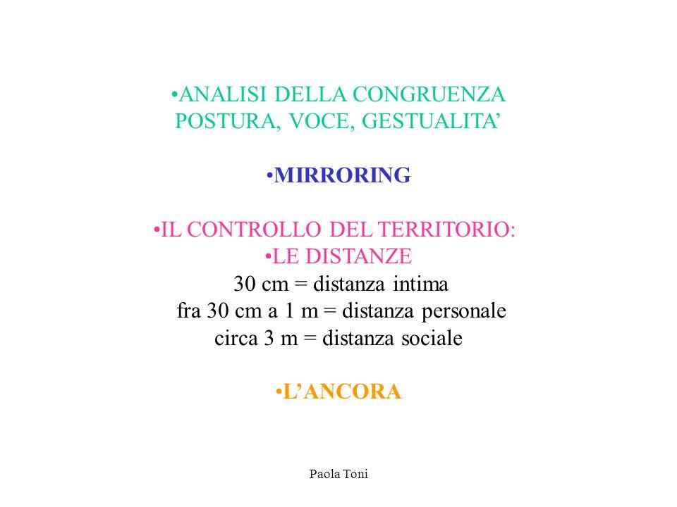 Paola Toni ANALISI DELLA CONGRUENZA POSTURA, VOCE, GESTUALITA MIRRORING IL CONTROLLO DEL TERRITORIO: LE DISTANZE 30 cm = distanza intima fra 30 cm a 1