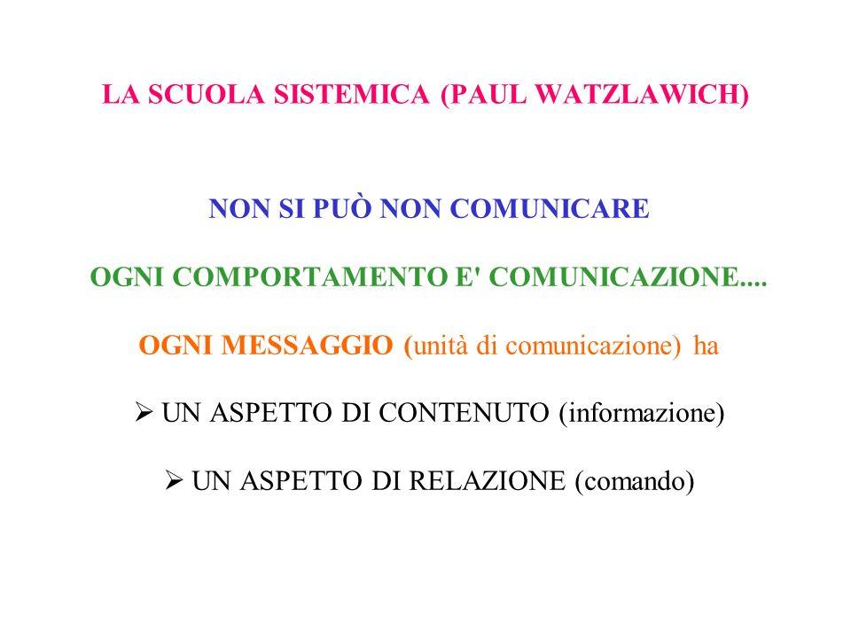 LA SCUOLA SISTEMICA (PAUL WATZLAWICH) NON SI PUÒ NON COMUNICARE OGNI COMPORTAMENTO E' COMUNICAZIONE.... OGNI MESSAGGIO (unità di comunicazione) ha UN
