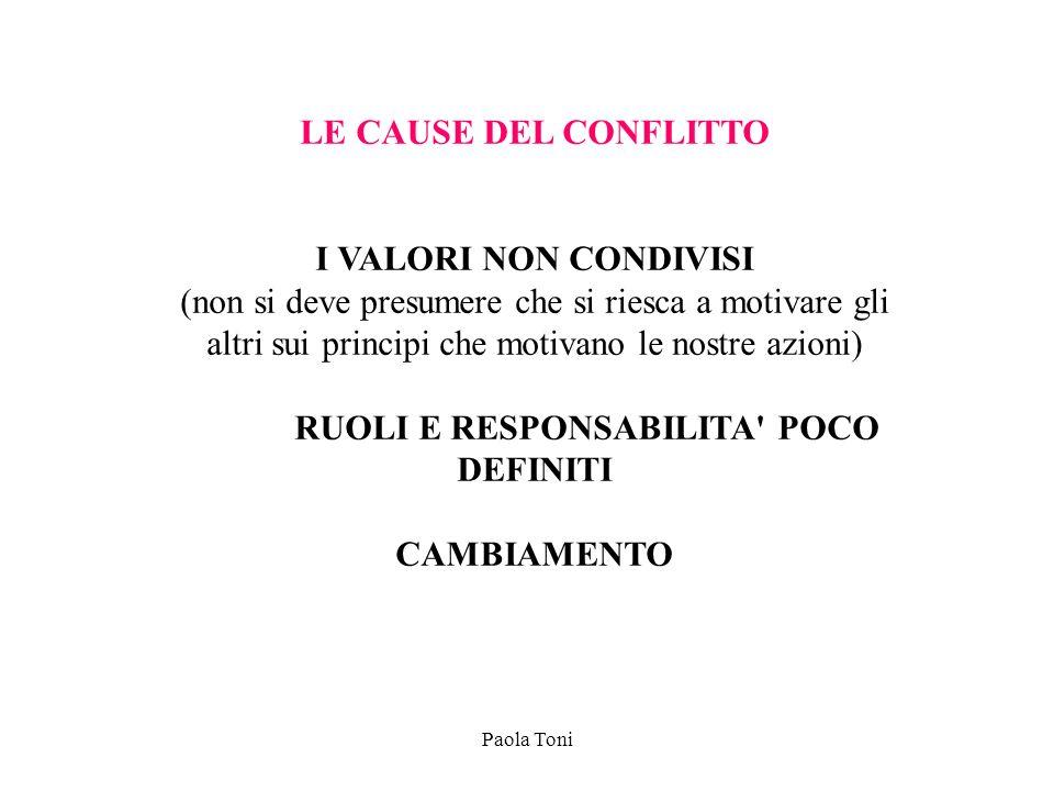 Paola Toni LE CAUSE DEL CONFLITTO I VALORI NON CONDIVISI (non si deve presumere che si riesca a motivare gli altri sui principi che motivano le nostre
