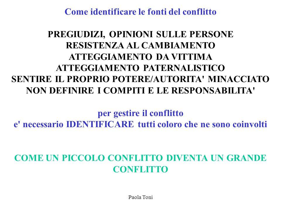 Paola Toni Come identificare le fonti del conflitto PREGIUDIZI, OPINIONI SULLE PERSONE RESISTENZA AL CAMBIAMENTO ATTEGGIAMENTO DA VITTIMA ATTEGGIAMENT