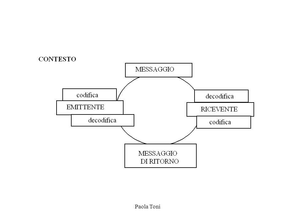 Paola Toni Altri punti di vista…….