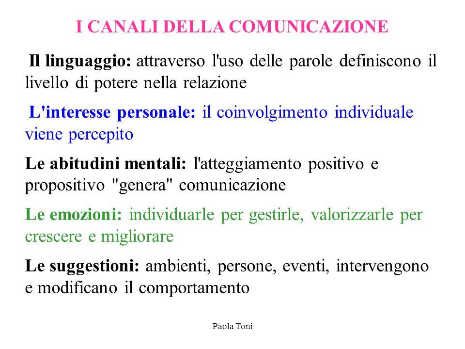 I CANALI DELLA COMUNICAZIONE Il linguaggio: attraverso l'uso delle parole definiscono il livello di potere nella relazione L'interesse personale: il c