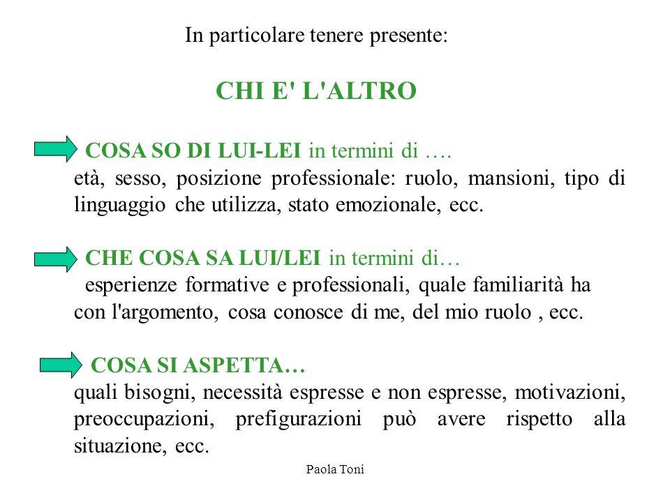 Paola Toni In particolare tenere presente: CHI E' L'ALTRO COSA SO DI LUI-LEI in termini di …. età, sesso, posizione professionale: ruolo, mansioni, ti