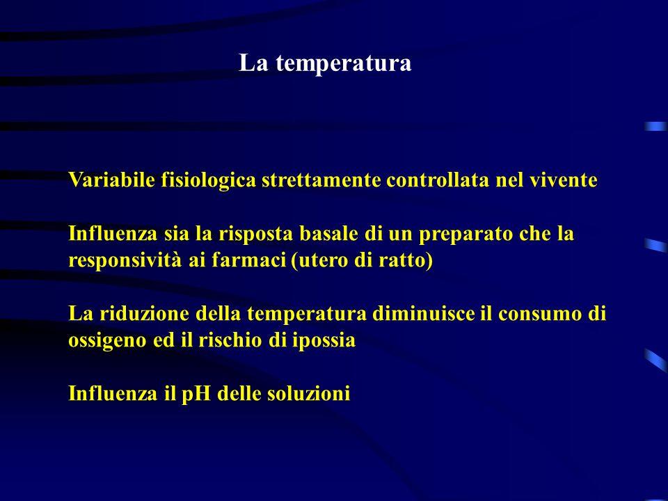 La temperatura Variabile fisiologica strettamente controllata nel vivente Influenza sia la risposta basale di un preparato che la responsività ai farm