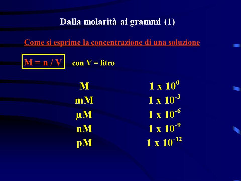 Dalla molarità ai grammi (1) Come si esprime la concentrazione di una soluzione M = n / V con V = litro