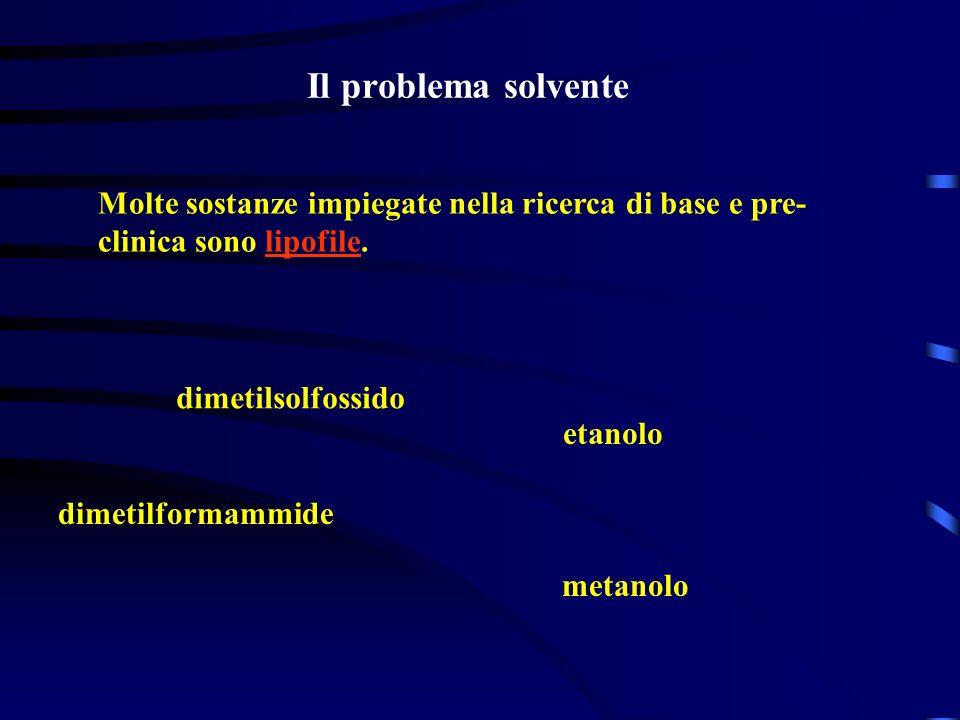 Il problema solvente Molte sostanze impiegate nella ricerca di base e pre- clinica sono lipofile. dimetilsolfossido etanolo dimetilformammide metanolo