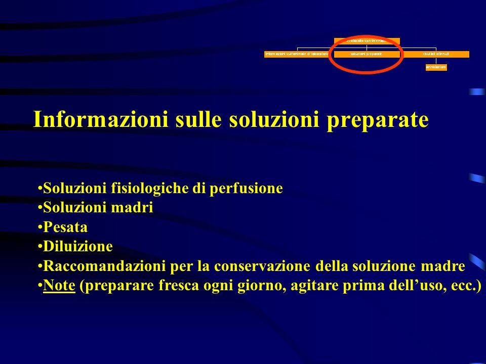 Informazioni sulle soluzioni preparate Soluzioni fisiologiche di perfusione Soluzioni madri Pesata Diluizione Raccomandazioni per la conservazione del