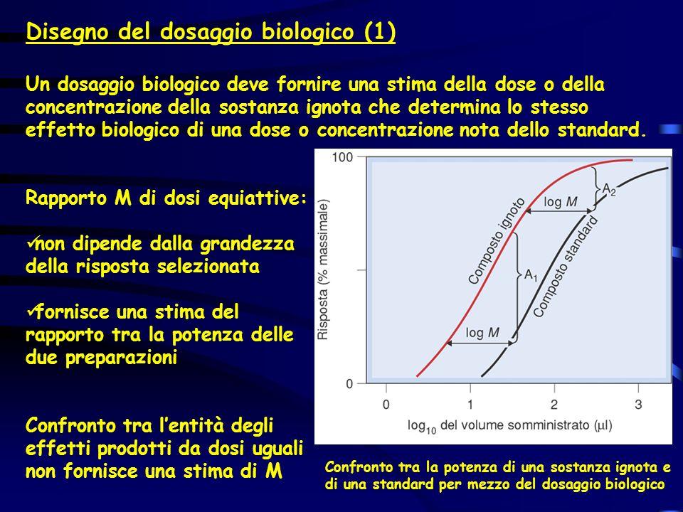 Disegno del dosaggio biologico (1) Un dosaggio biologico deve fornire una stima della dose o della concentrazione della sostanza ignota che determina