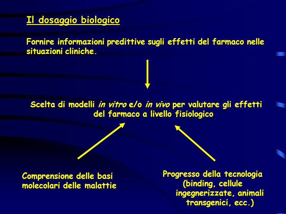 Il dosaggio biologico Fornire informazioni predittive sugli effetti del farmaco nelle situazioni cliniche. Scelta di modelli in vitro e/o in vivo per