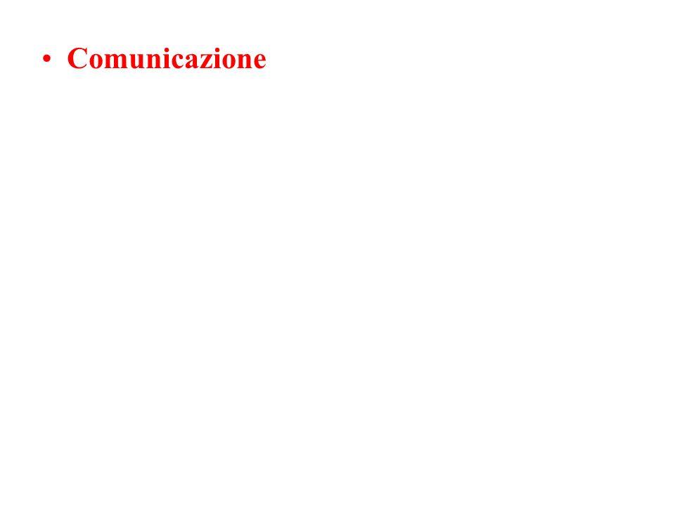 REGOLAZIONE DEL FLUSSO DI IONI E MOLECOLE TRA INTERNO E ESTERNO DELLE CELLULE MEMBRANA SELETTIVAMENTE PREMEABILE