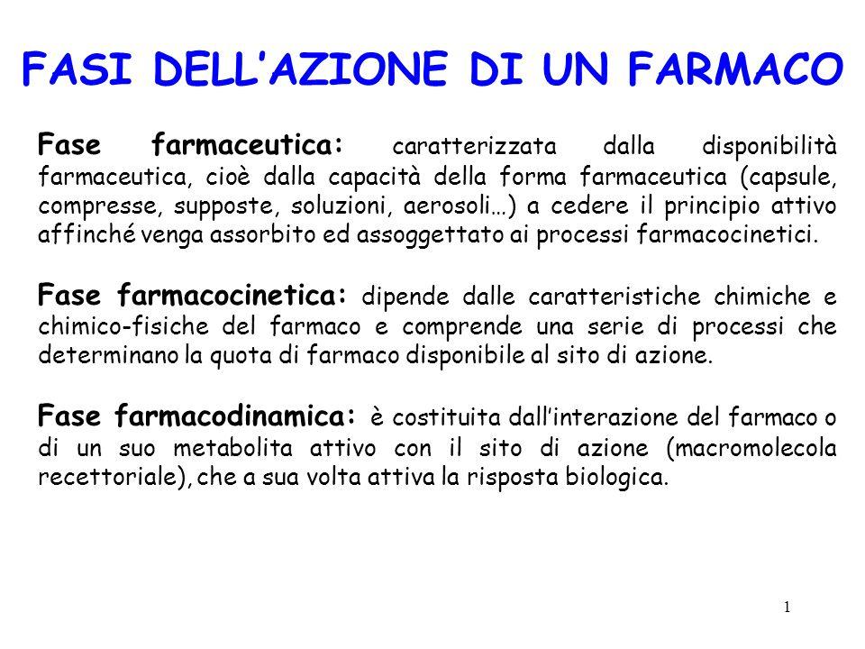 22 METABOLISMO DEI FARMACI Il processo di biotrasformazione degli xenobiotici e in particolare dei farmaci è detto metabolismo.