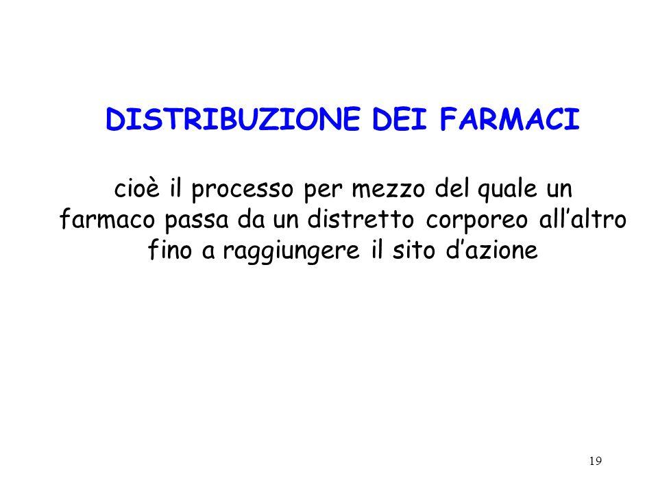 19 DISTRIBUZIONE DEI FARMACI cioè il processo per mezzo del quale un farmaco passa da un distretto corporeo allaltro fino a raggiungere il sito dazion
