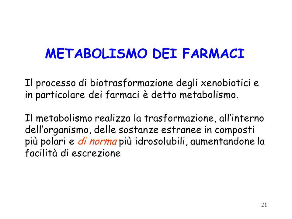 21 METABOLISMO DEI FARMACI Il processo di biotrasformazione degli xenobiotici e in particolare dei farmaci è detto metabolismo. Il metabolismo realizz